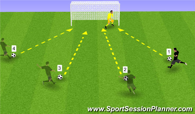 Football/Soccer Session Plan Drill (Colour): GK Saves - Shooting Sequence
