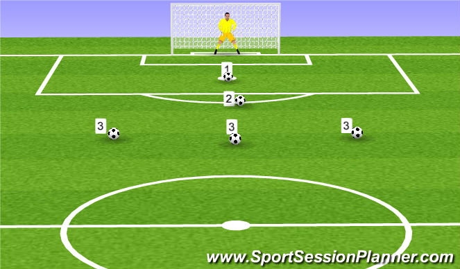 Football/Soccer Session Plan Drill (Colour): Free Kick & Penalty Challenge