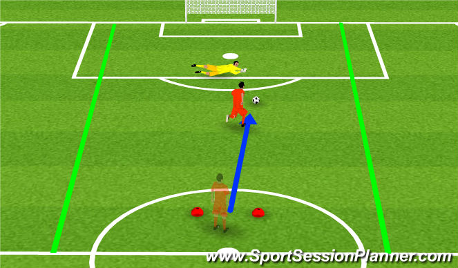 Football/Soccer Session Plan Drill (Colour): 1v1 vs GK
