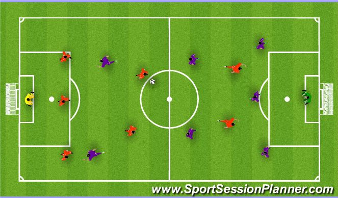Football/Soccer Session Plan Drill (Colour): Small Sided Game - Football Bingo