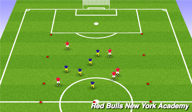 Football/Soccer Session Plan Drill (Colour): Technical Rep