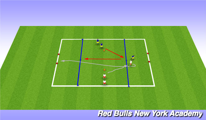 Football/Soccer Session Plan Drill (Colour): Technical - Semi Opposed