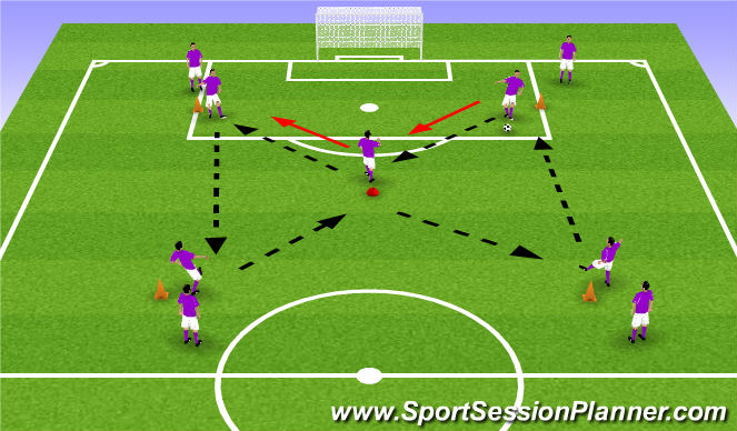 Football/Soccer Session Plan Drill (Colour): WU Passing