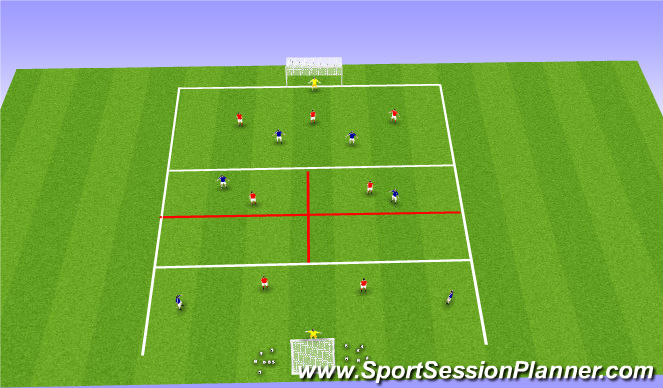 Football/Soccer Session Plan Drill (Colour): PLaying through the Playmaker & Magicman