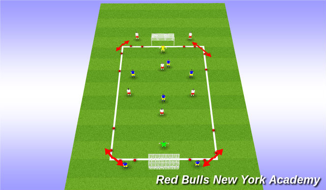 Football/Soccer Session Plan Drill (Colour): Expanded Conditioned Game