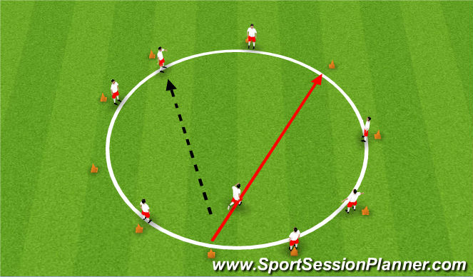 Football/Soccer Session Plan Drill (Colour): Pass and Space