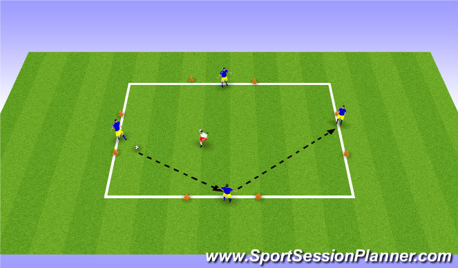 Football/Soccer Session Plan Drill (Colour): 4v1 In a Box