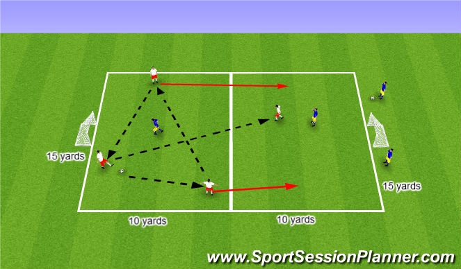 Football/Soccer Session Plan Drill (Colour): Next Man Up