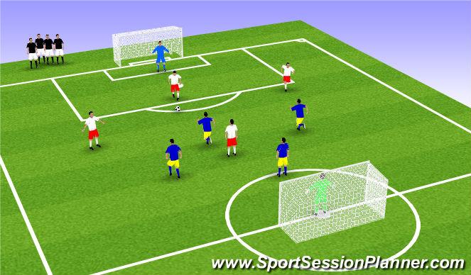 Football/Soccer Session Plan Drill (Colour): 4v4 Golden Goal + Goalies