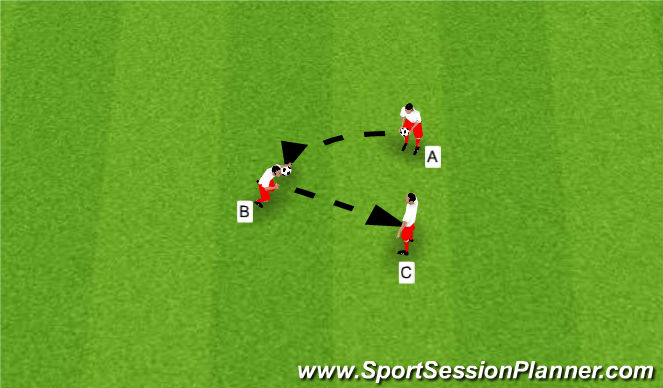 Football/Soccer Session Plan Drill (Colour): Heading in Threes