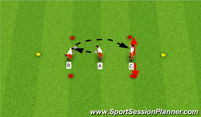 Football/Soccer Session Plan Drill (Colour): Defensive Heading in Threes