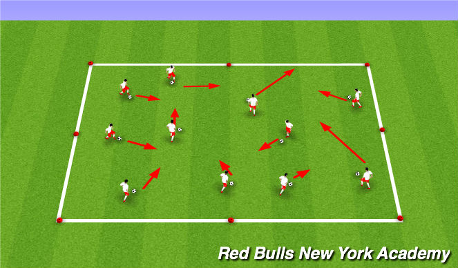 Football/Soccer Session Plan Drill (Colour): 100 Touches