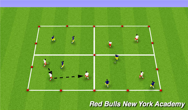 Football/Soccer Session Plan Drill (Colour): Passing in Numbers 2