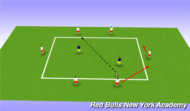 Football/Soccer Session Plan Drill (Colour): Activator/Dynamic Stretch