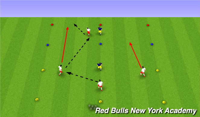 Football/Soccer Session Plan Drill (Colour): Functional2