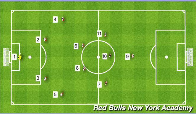 Football/Soccer Session Plan Drill (Colour): Team Shape