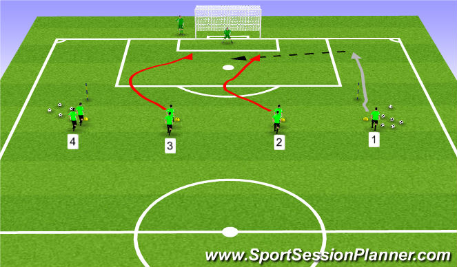 Football/Soccer Session Plan Drill (Colour): Attacking 1/3 from Wide