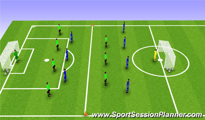 Football/Soccer Session Plan Drill (Colour): 7v7 to goal w/fitness