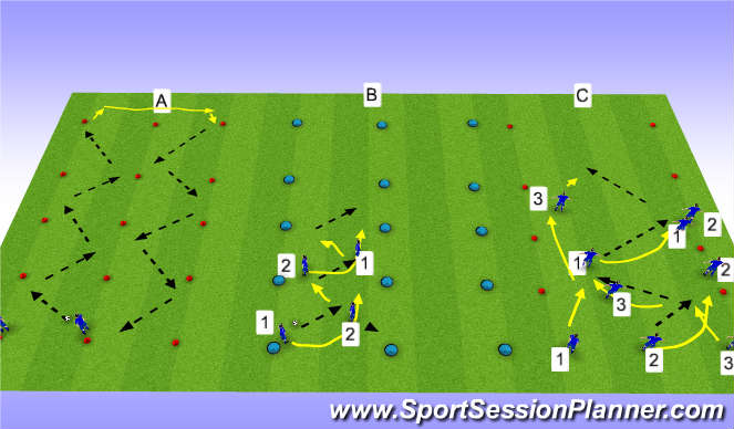Football/Soccer Session Plan Drill (Colour): Passing and combination play