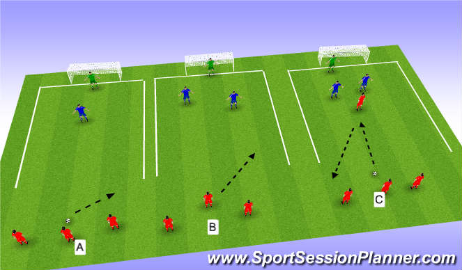 Football/Soccer Session Plan Drill (Colour): Passing and combination (2)
