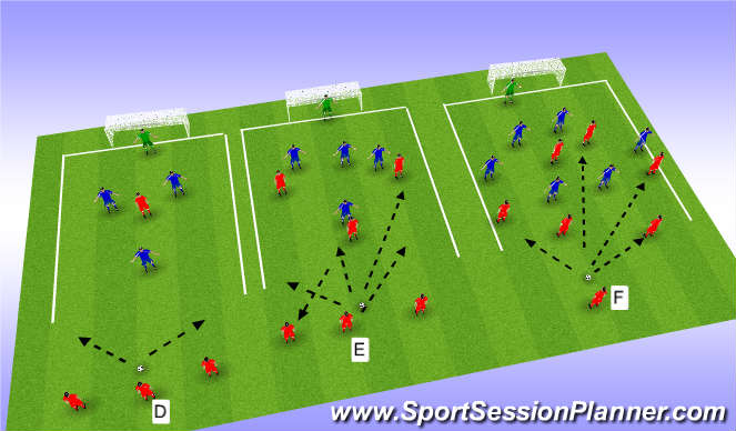 Football/Soccer Session Plan Drill (Colour): Passing and Combination (3)