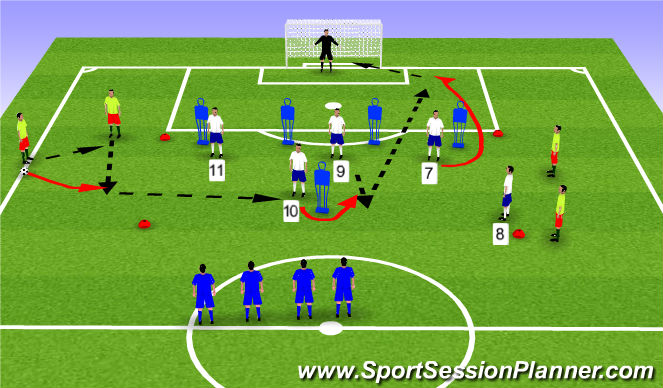 Football/Soccer Session Plan Drill (Colour): WU - combos on top of box