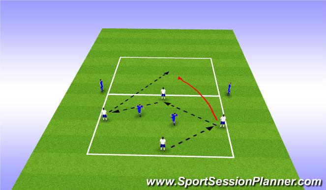 Football/Soccer Session Plan Drill (Colour): 4v2 Penetration Rondo