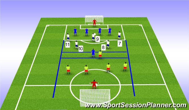 Football/Soccer Session Plan Drill (Colour): 5v5 - 3 team SSG