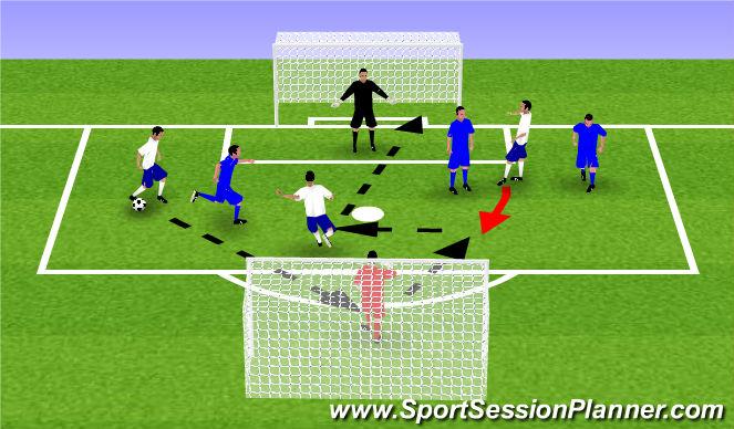 Football/Soccer Session Plan Drill (Colour): 3v3 to goal