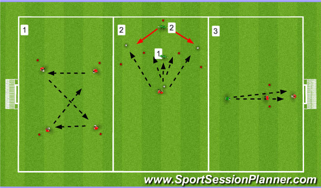 Football/Soccer Session Plan Drill (Colour): Volley/Side foot and Half volley saves