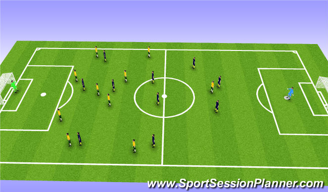 Football/Soccer Session Plan Drill (Colour): Football problem analysis