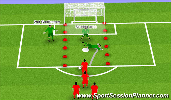 Football/Soccer Session Plan Drill (Colour): 1v1 6-8 yard width