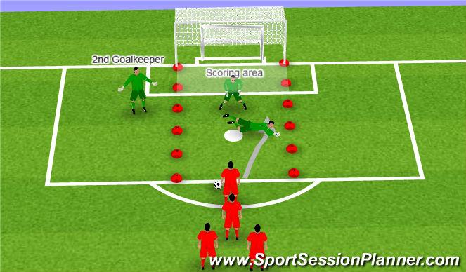 Football/Soccer Session Plan Drill (Colour): 1v1 6-8 yard width