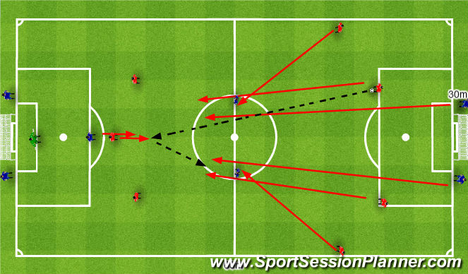 Football/Soccer Session Plan Drill (Colour): Offensive unity 5+2v1+2+4. Jedność w ataku 5+2v1+2+4.