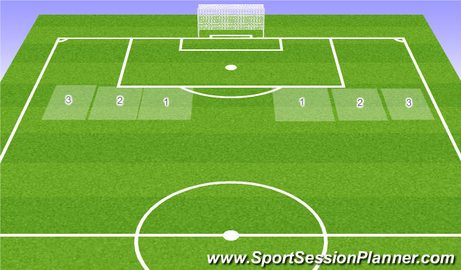 Football/Soccer Session Plan Drill (Colour): Developing distance and acuracy