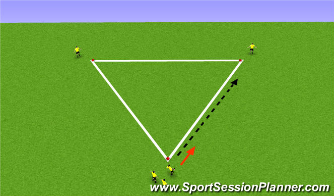 Football/Soccer Session Plan Drill (Colour): Tech. Passing and Rec. Pro. I
