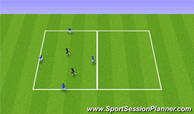 Football/Soccer Session Plan Drill (Colour): 5v2 Transition Warm-up