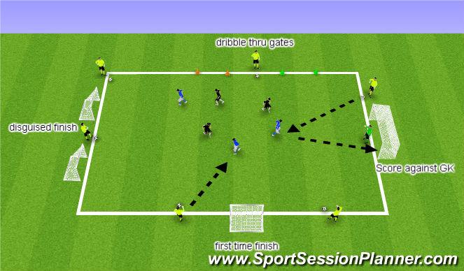Football/Soccer Session Plan Drill (Colour): Finishing: 1v1 lose marker