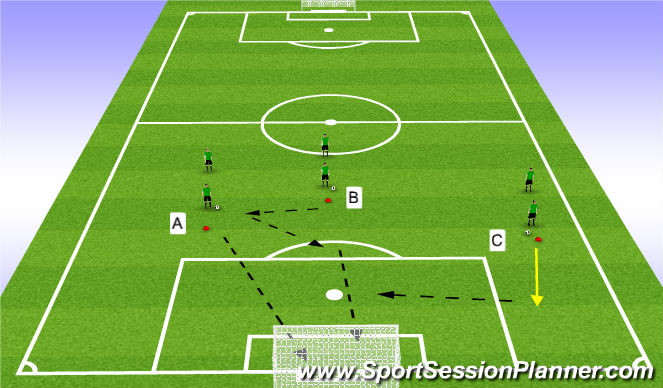 Football/Soccer Session Plan Drill (Colour): 3-Line-Shooting