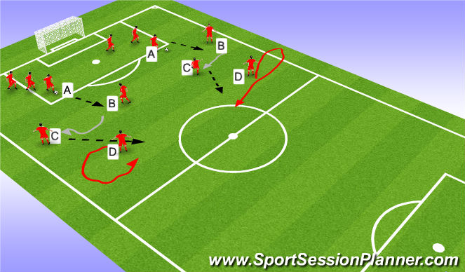 Football/Soccer Session Plan Drill (Colour): passing pattern 1