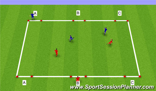 Football/Soccer Session Plan Drill (Colour): 3v3 - 6 Goal Game