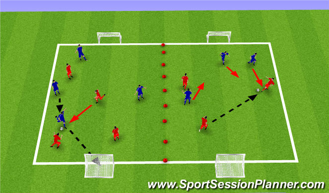 Football/Soccer Session Plan Drill (Colour): Unconditional Playing