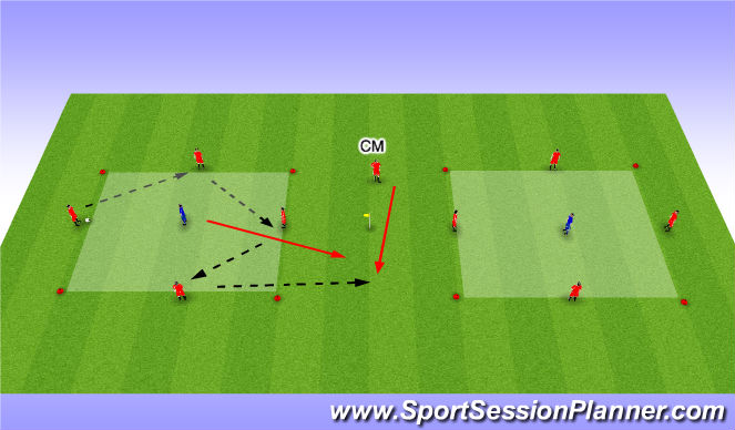 Football/Soccer Session Plan Drill (Colour): 4v1: 4v1 with use of CM