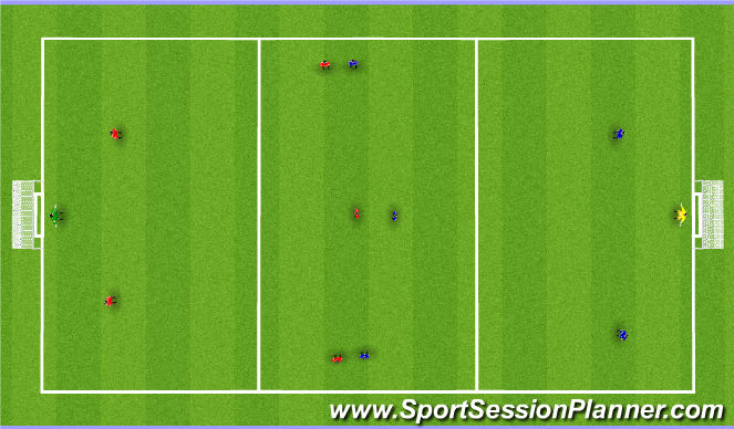 Football/Soccer Session Plan Drill (Colour): Scrimmage 6v6