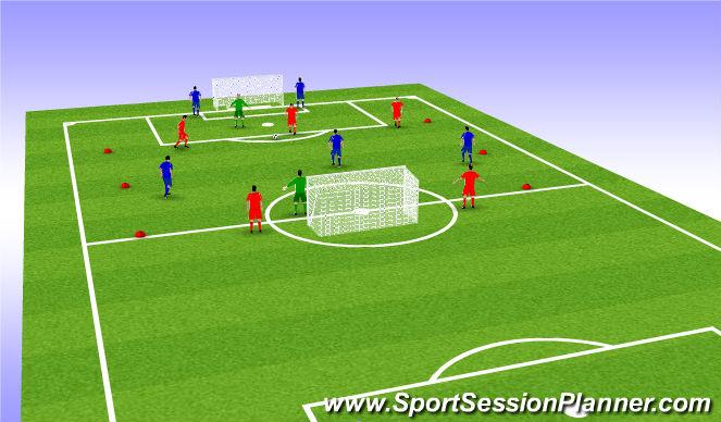 Football/Soccer Session Plan Drill (Colour): 3v3 plus 2