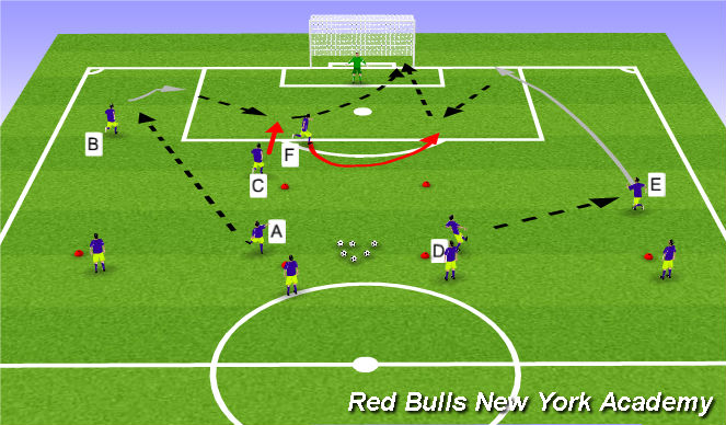 Football/Soccer Session Plan Drill (Colour): Unoppposed