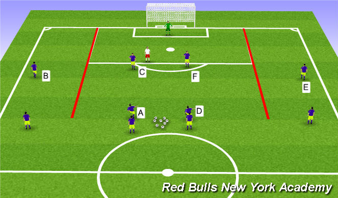 Football/Soccer Session Plan Drill (Colour): Semi/Opposed