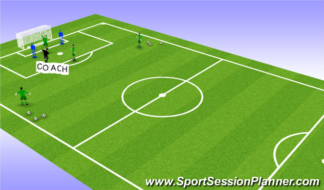 Football/Soccer Session Plan Drill (Colour): inswingers with pressure