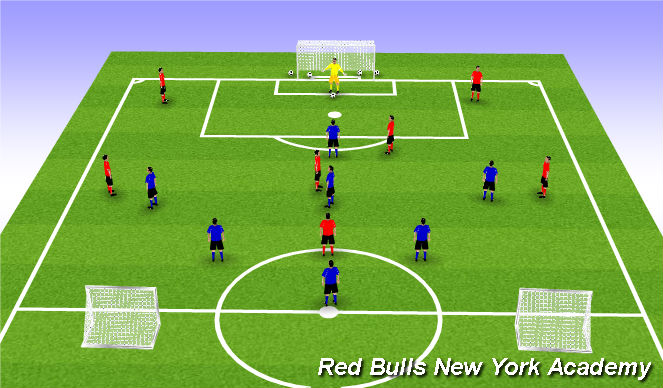 Football/Soccer Session Plan Drill (Colour): III. Main Part : Expanded Activity