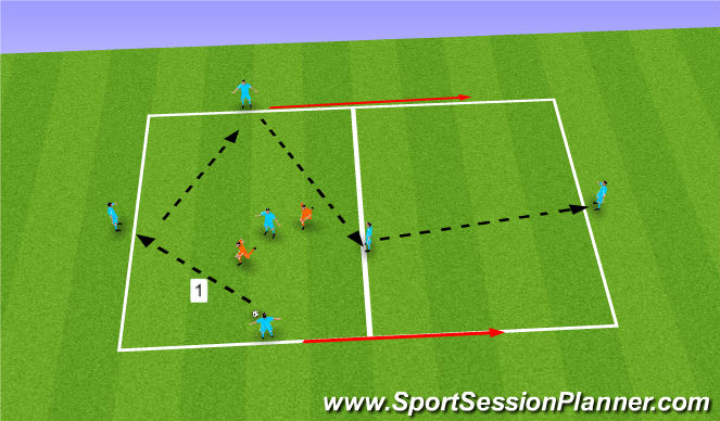 Football/Soccer Session Plan Drill (Colour): Stage 1 - Double Rondo
